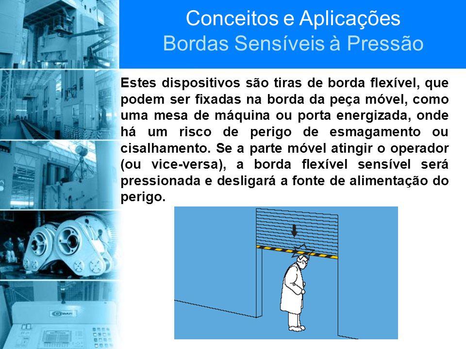 Conceitos e Aplicações Bordas Sensíveis à Pressão