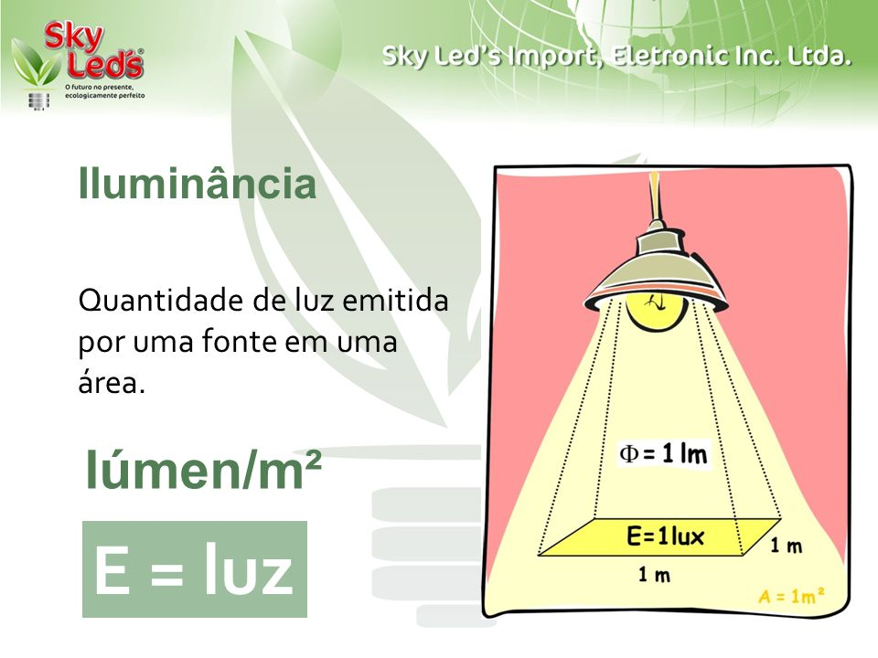 E = luz lúmen/m² Iluminância