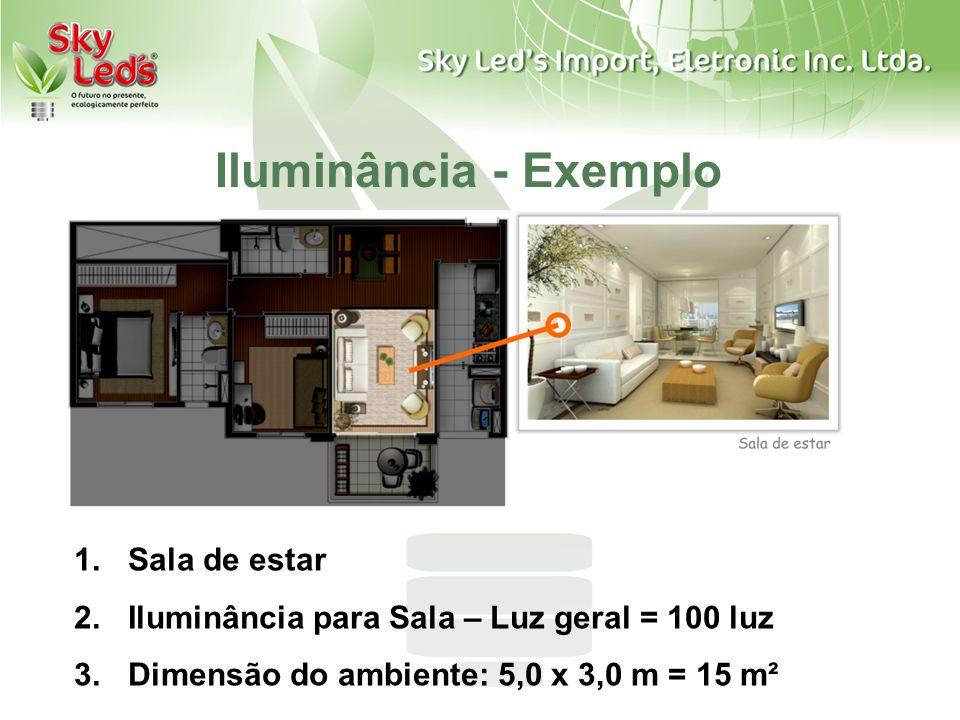 Iluminância - Exemplo Sala de estar