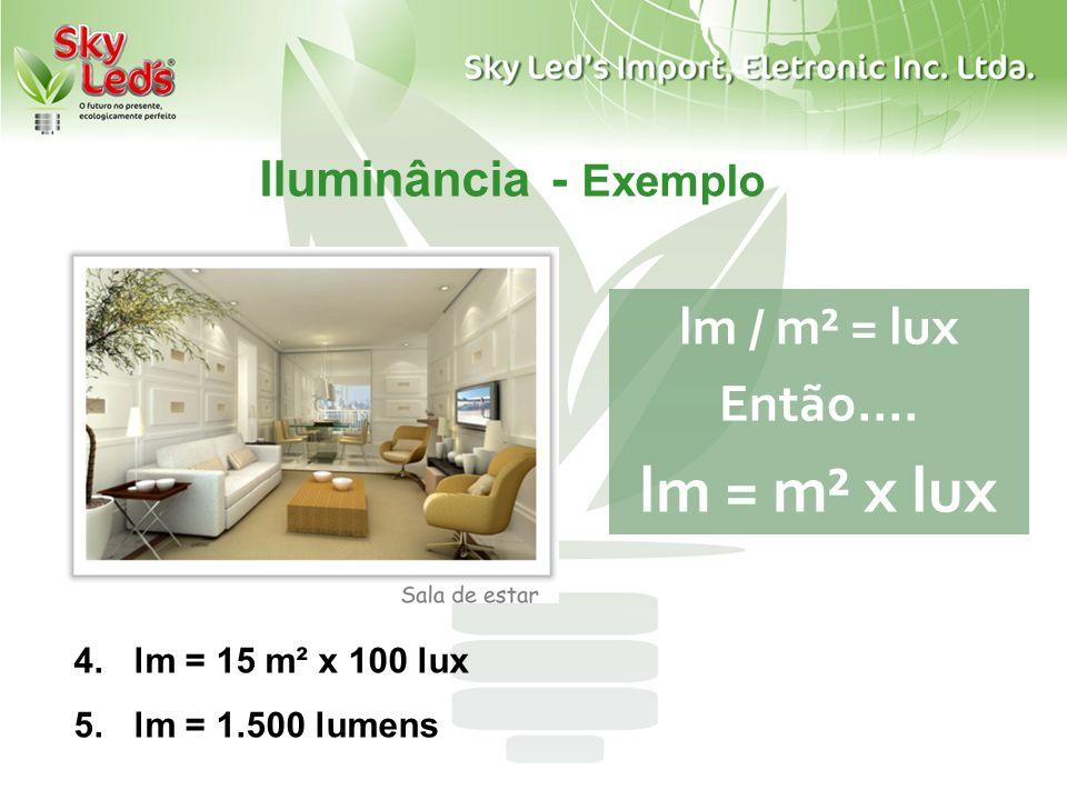 lm = m² x lux lm / m² = lux Então.... Iluminância - Exemplo