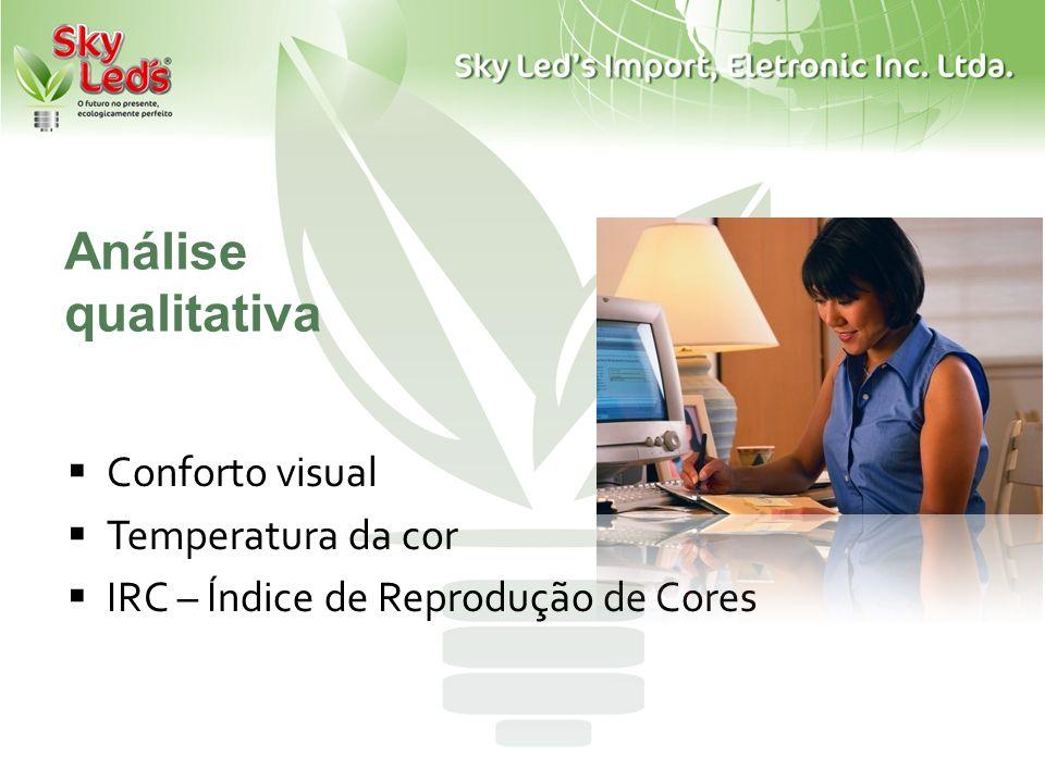 Análise qualitativa Conforto visual Temperatura da cor
