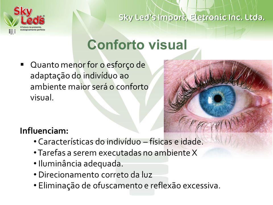 Conforto visual Quanto menor for o esforço de adaptação do indivíduo ao ambiente maior será o conforto visual.