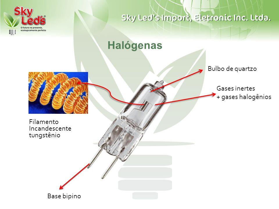 Halógenas Bulbo de quartzo Gases inertes + gases halogênios Filamento