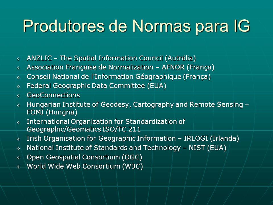 Produtores de Normas para IG