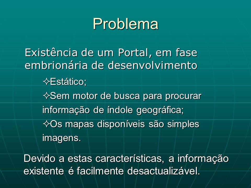 Problema Existência de um Portal, em fase embrionária de desenvolvimento. Estático;