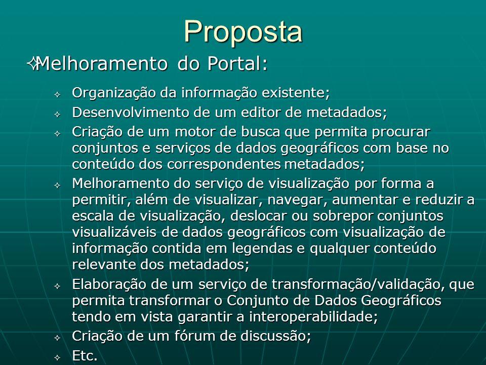 Proposta Melhoramento do Portal: Organização da informação existente;