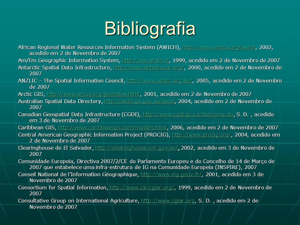 Bibliografia African Regional Water Resources Information System (AWICH), http://www.uneca.org/awich, 2002, acedido em 2 de Novembro de 2007.