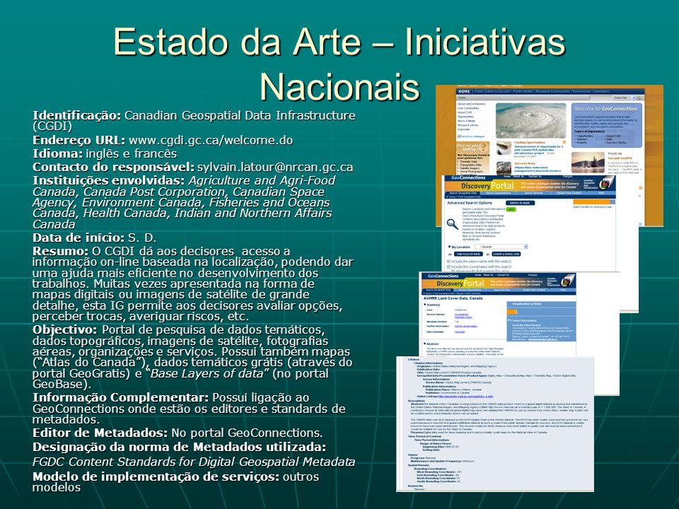 Estado da Arte – Iniciativas Nacionais