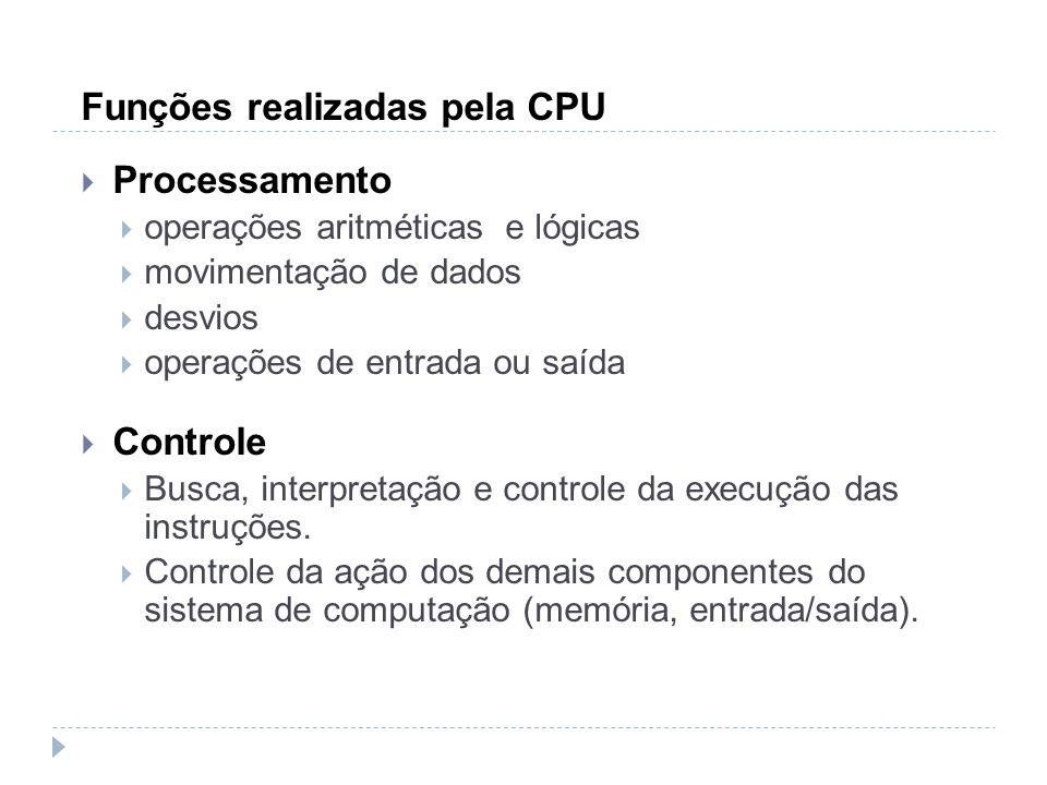 Funções realizadas pela CPU Processamento