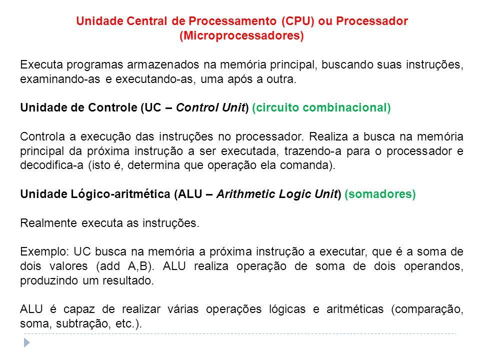 Unidade Central de Processamento (CPU) ou Processador