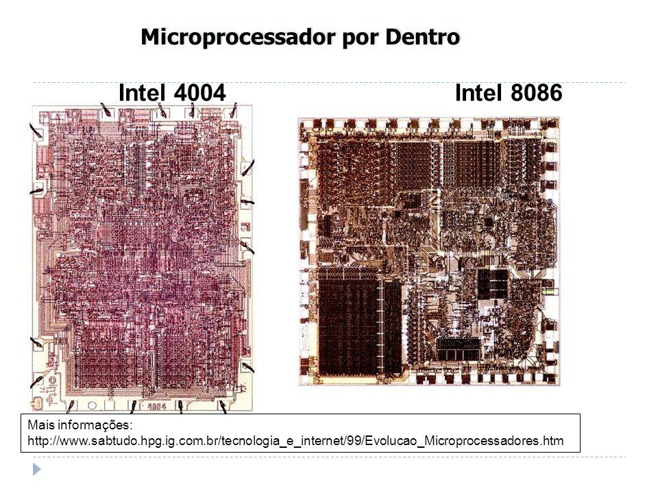 Microprocessador por Dentro