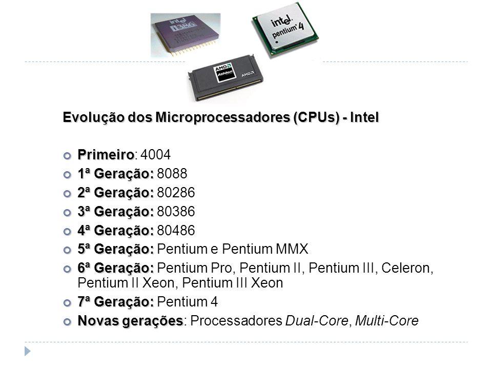 Evolução dos Microprocessadores (CPUs) - Intel
