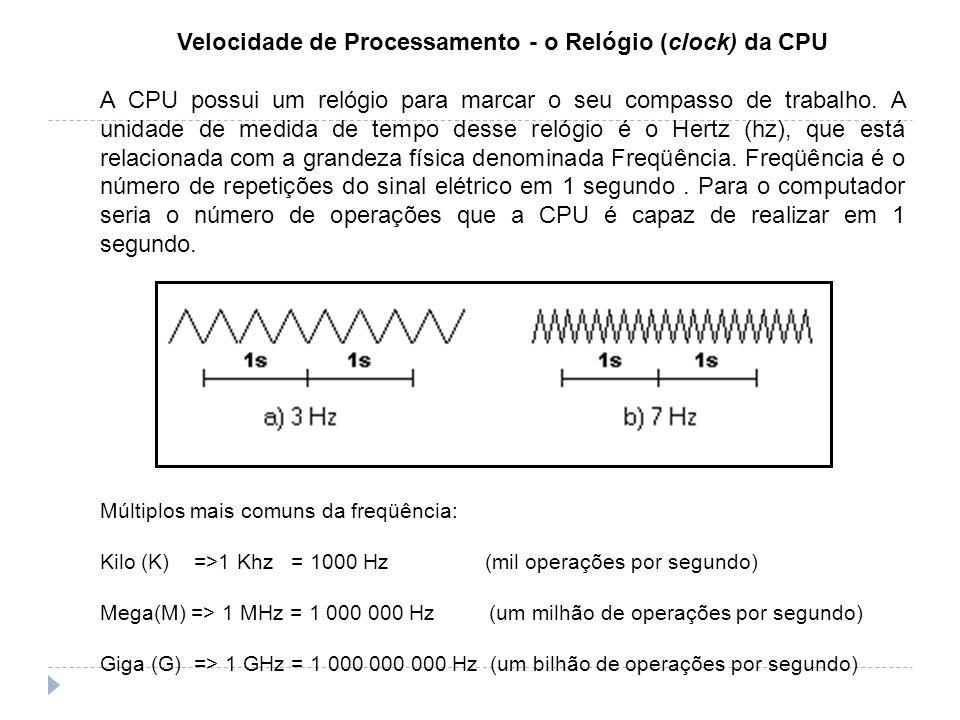 Velocidade de Processamento - o Relógio (clock) da CPU