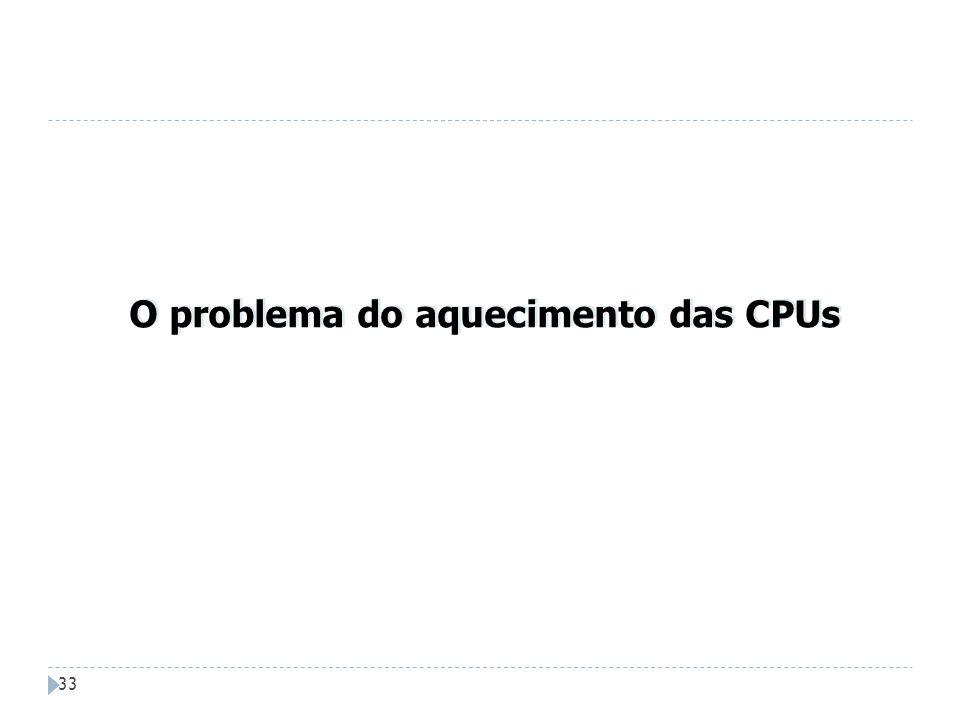O problema do aquecimento das CPUs