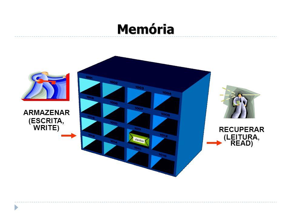 Memória ARMAZENAR (ESCRITA, WRITE) RECUPERAR (LEITURA, READ)