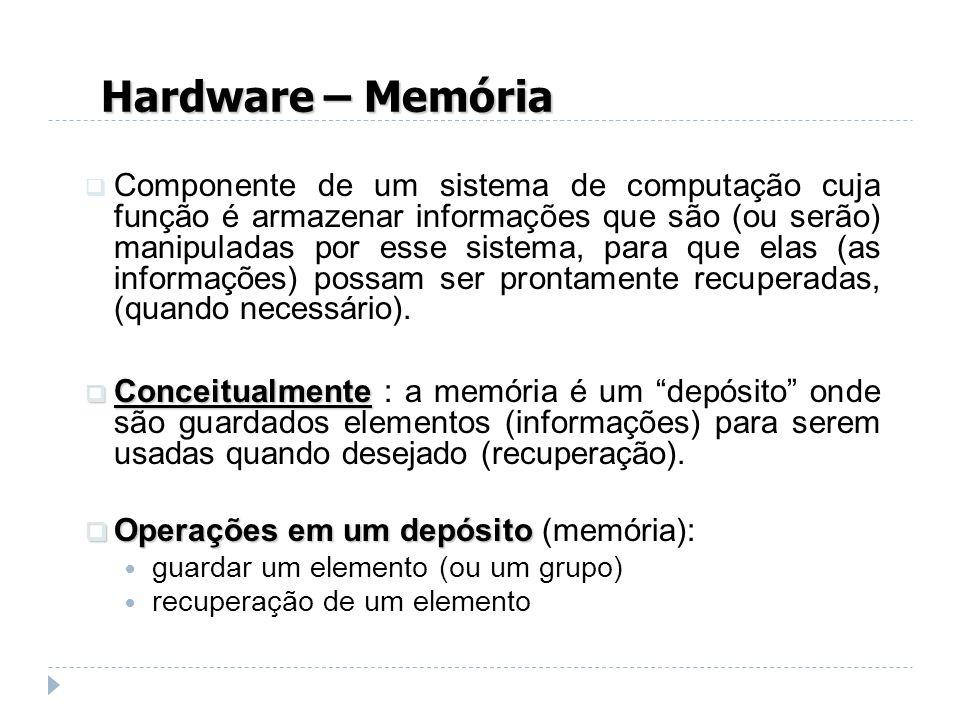 Hardware – Memória