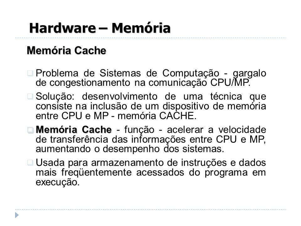Hardware – Memória Memória Cache