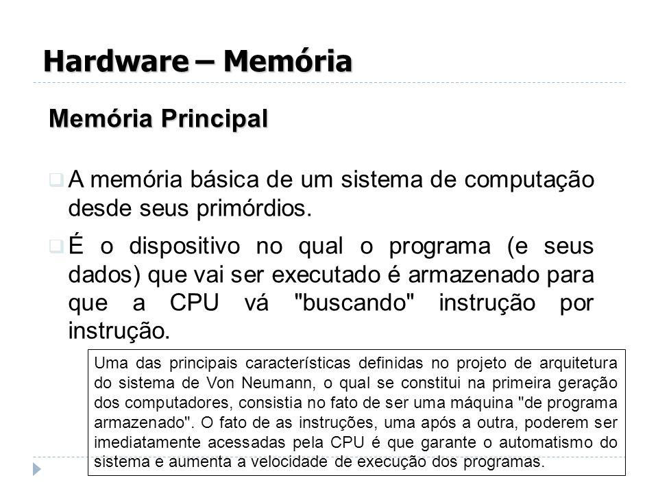 Hardware – Memória Memória Principal