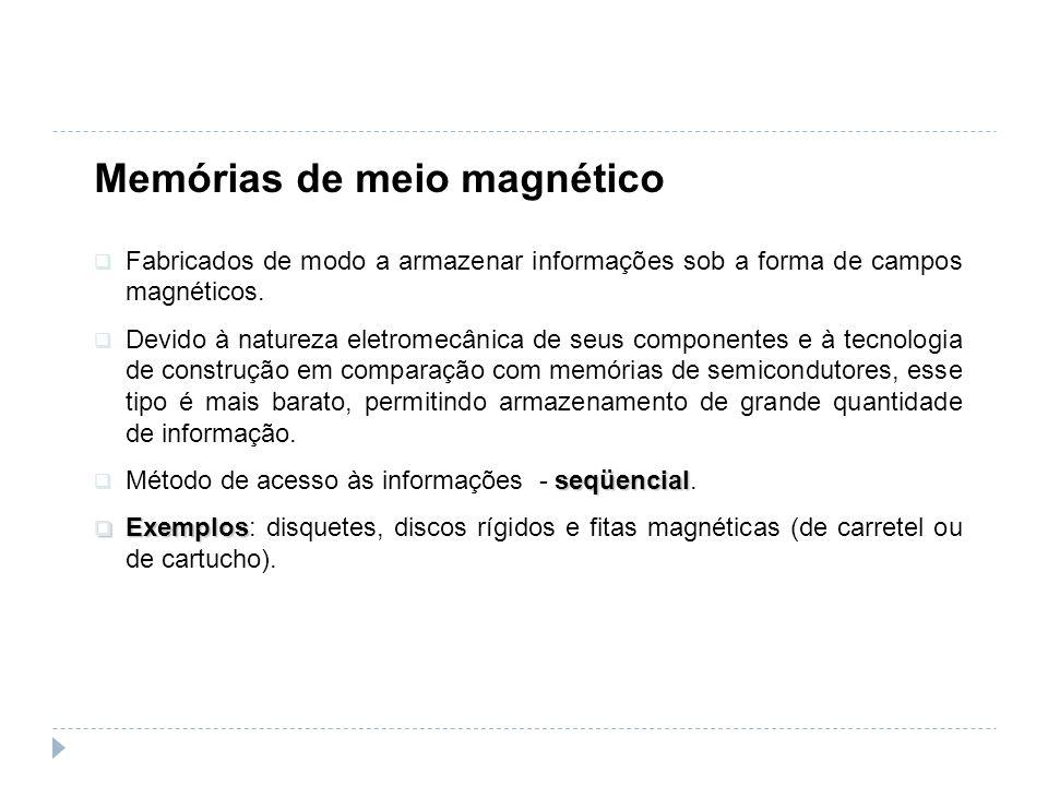 Memórias de meio magnético