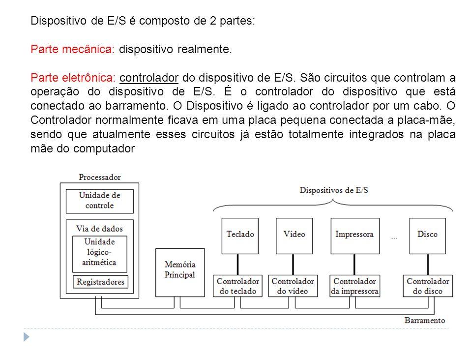 Dispositivo de E/S é composto de 2 partes: