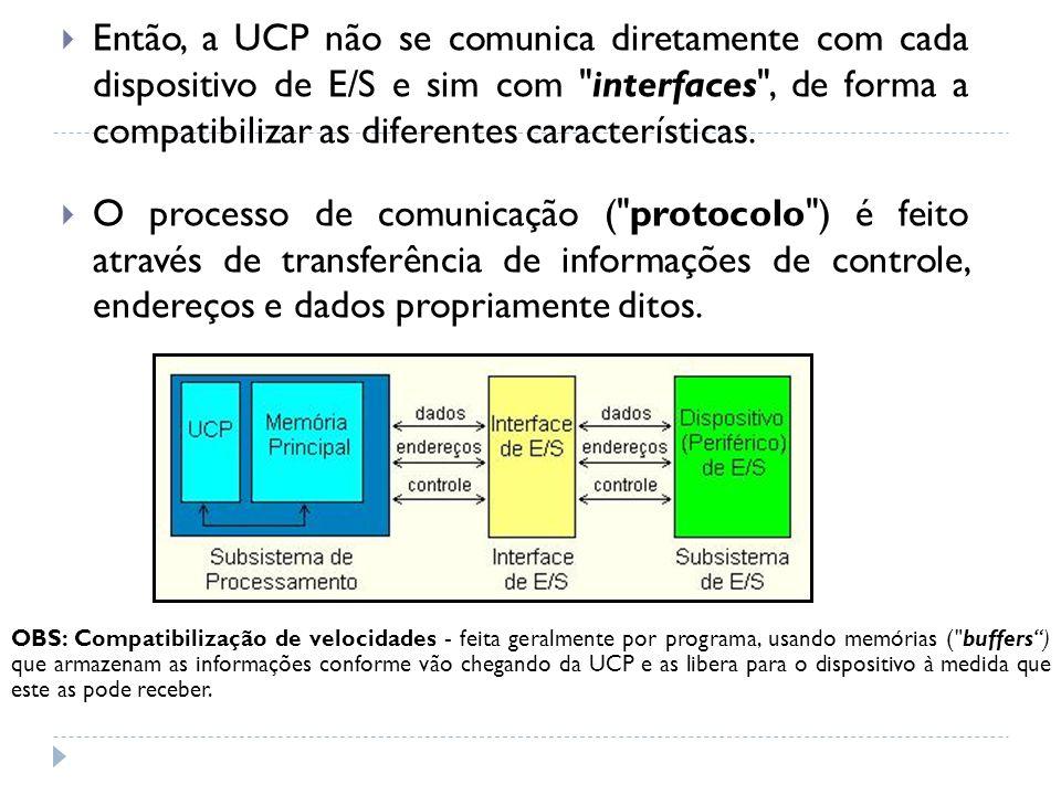 Então, a UCP não se comunica diretamente com cada dispositivo de E/S e sim com interfaces , de forma a compatibilizar as diferentes características.