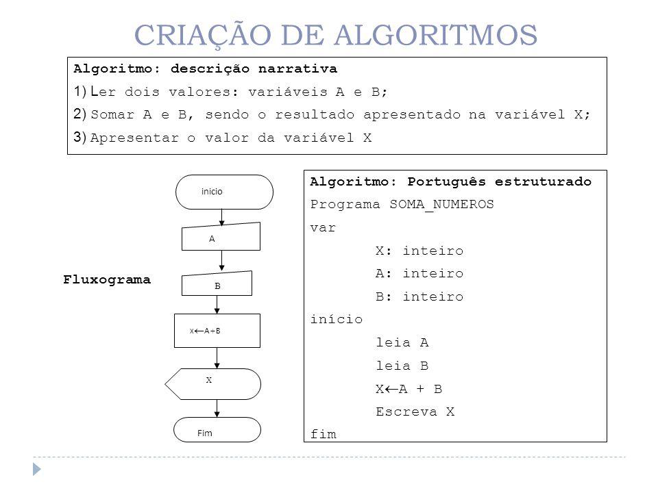CRIAÇÃO DE ALGORITMOS Algoritmo: descrição narrativa