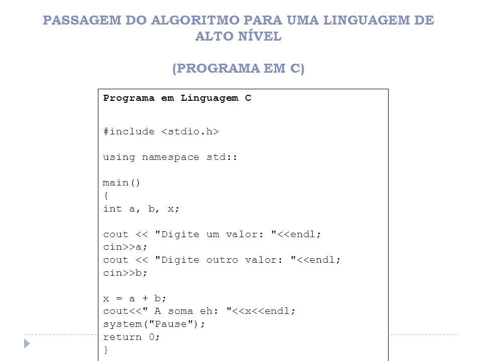 PASSAGEM DO ALGORITMO PARA UMA LINGUAGEM DE ALTO NÍVEL (PROGRAMA EM C)