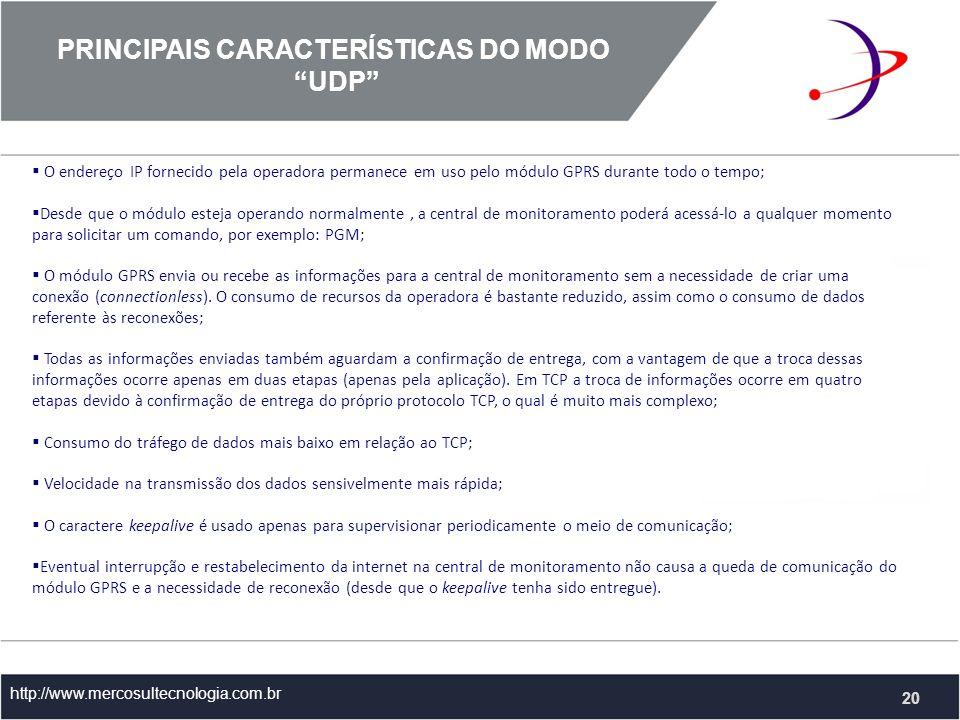 PRINCIPAIS CARACTERÍSTICAS DO MODO