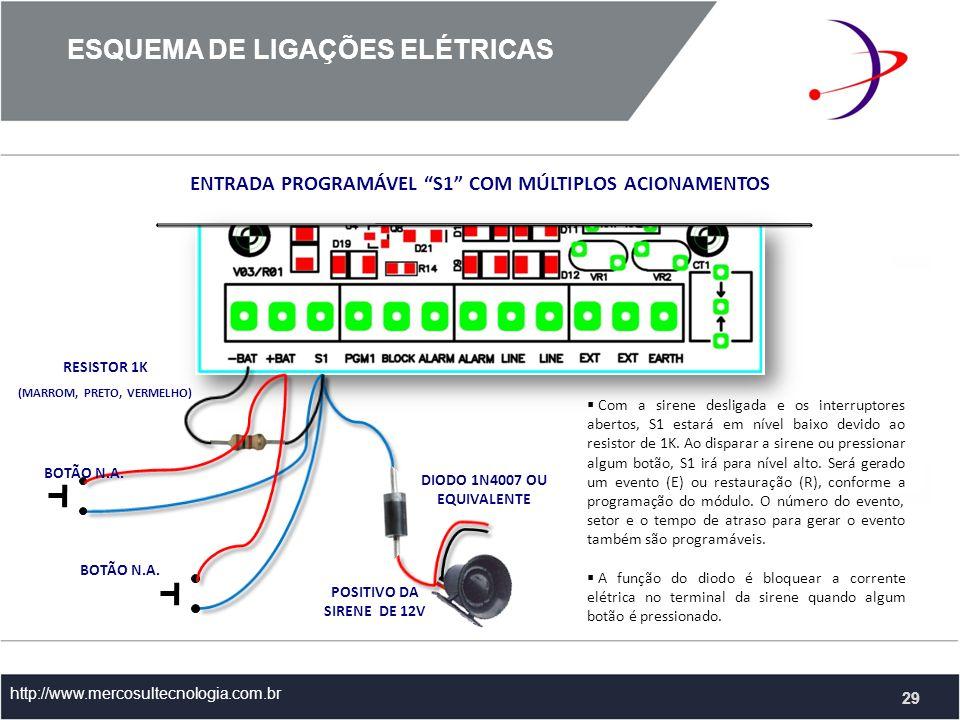 ESQUEMA DE LIGAÇÕES ELÉTRICAS