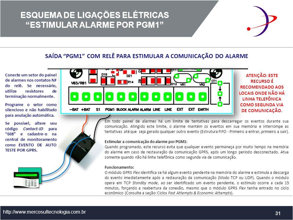 ESQUEMA DE LIGAÇÕES ELÉTRICAS ESTIMULAR ALARME POR PGM1