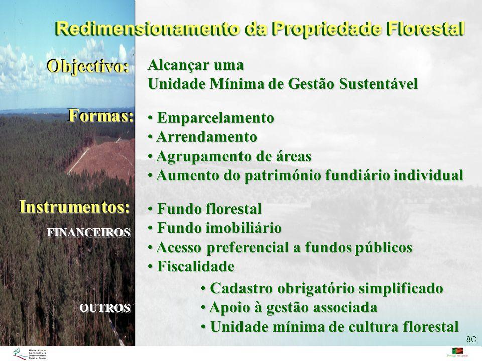 Redimensionamento da Propriedade Florestal