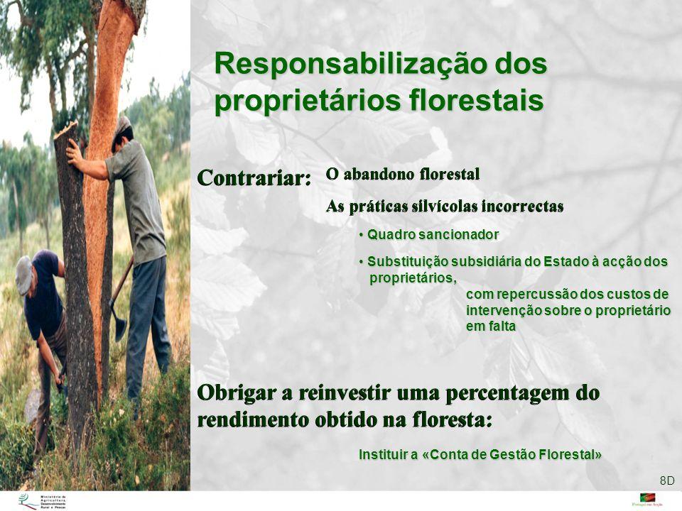 Responsabilização dos proprietários florestais