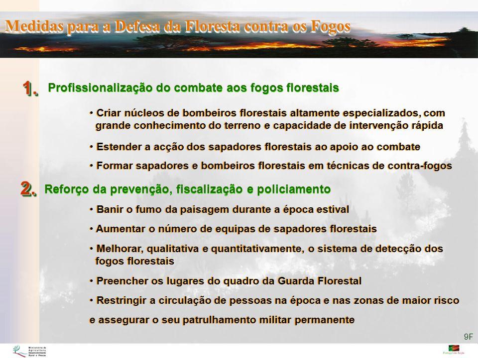 1. 2. Medidas para a Defesa da Floresta contra os Fogos