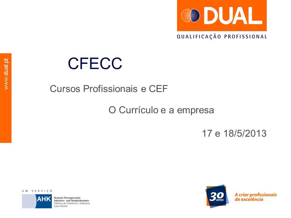 CFECC Cursos Profissionais e CEF O Currículo e a empresa