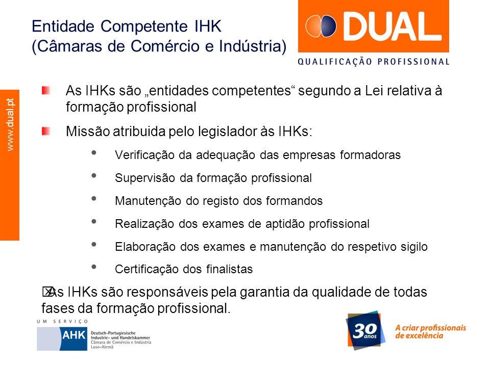 Entidade Competente IHK (Câmaras de Comércio e Indústria)