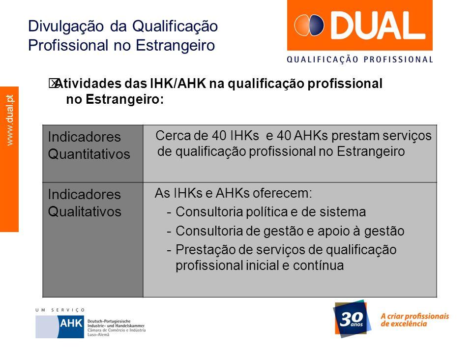 Divulgação da Qualificação Profissional no Estrangeiro