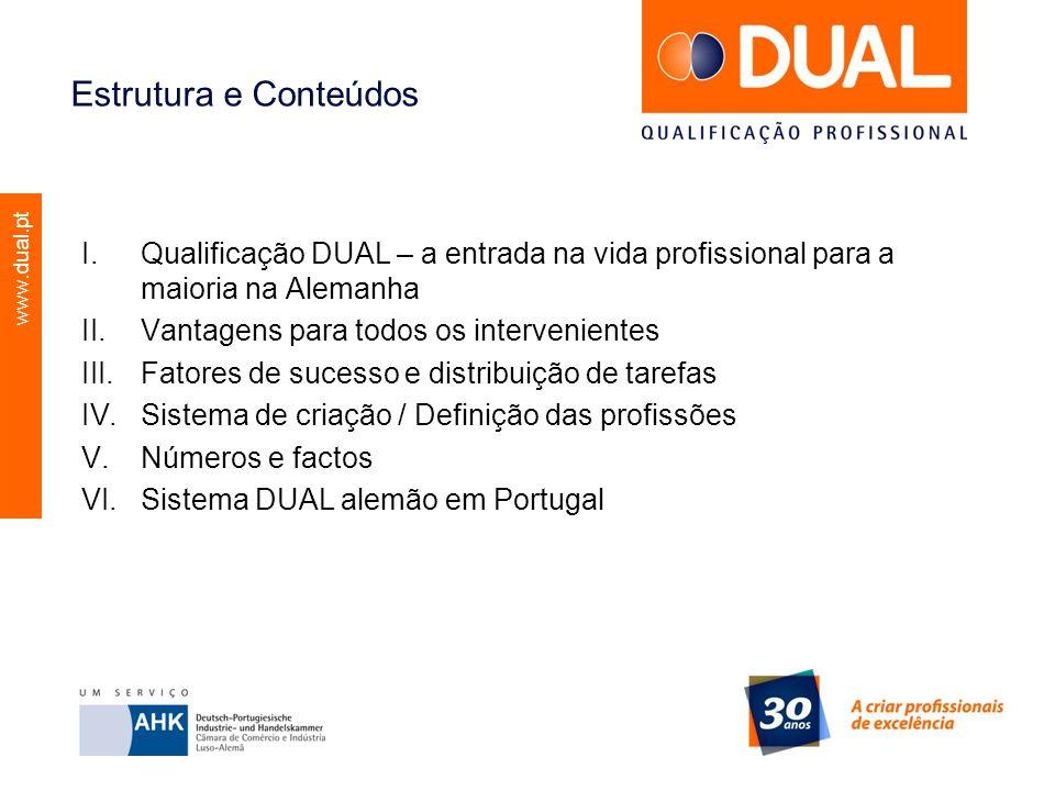 Estrutura e Conteúdos Qualificação DUAL – a entrada na vida profissional para a maioria na Alemanha.