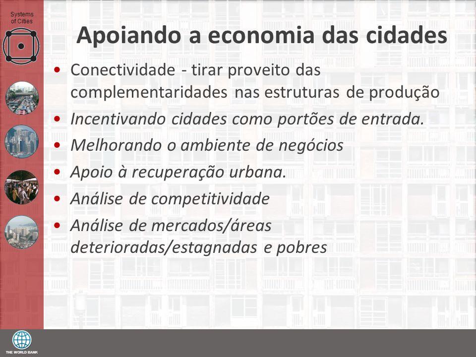 Apoiando a economia das cidades