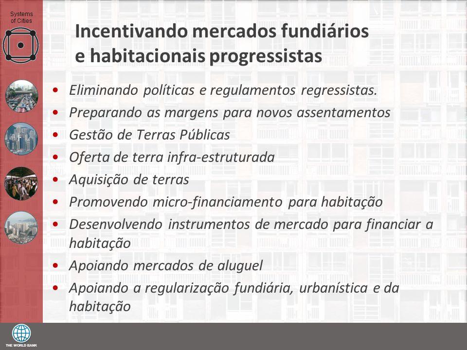 Incentivando mercados fundiários e habitacionais progressistas