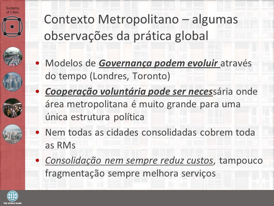 Contexto Metropolitano – algumas observações da prática global