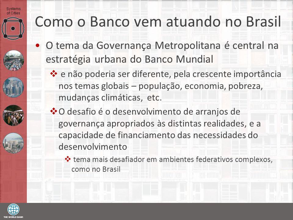 Como o Banco vem atuando no Brasil