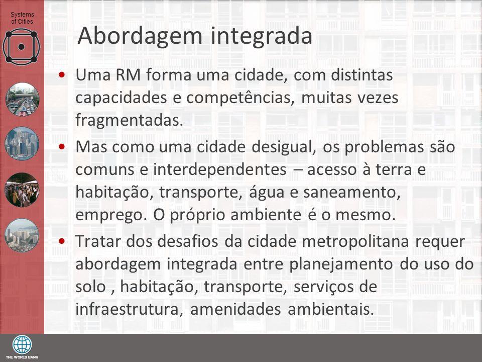 Abordagem integrada Uma RM forma uma cidade, com distintas capacidades e competências, muitas vezes fragmentadas.