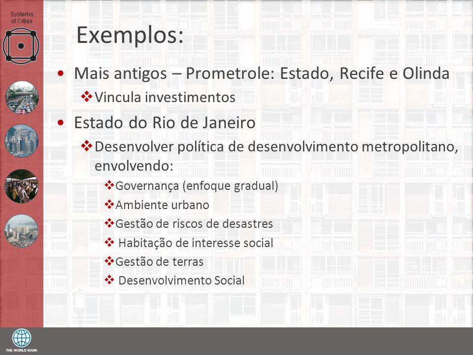 Exemplos: Mais antigos – Prometrole: Estado, Recife e Olinda