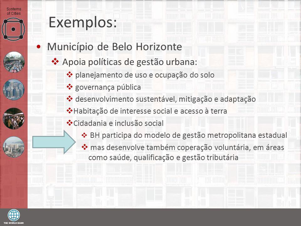 Exemplos: Município de Belo Horizonte