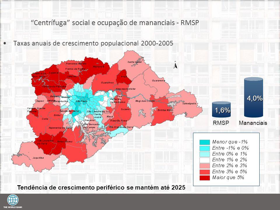 Centrífuga social e ocupação de mananciais - RMSP