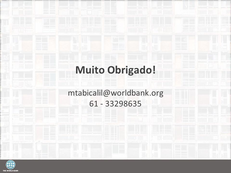 Muito Obrigado! mtabicalil@worldbank.org 61 - 33298635