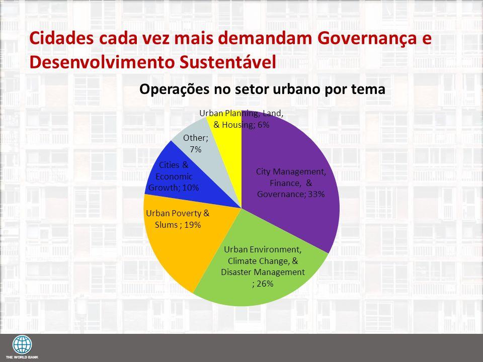 3/30/2017 Cidades cada vez mais demandam Governança e Desenvolvimento Sustentável