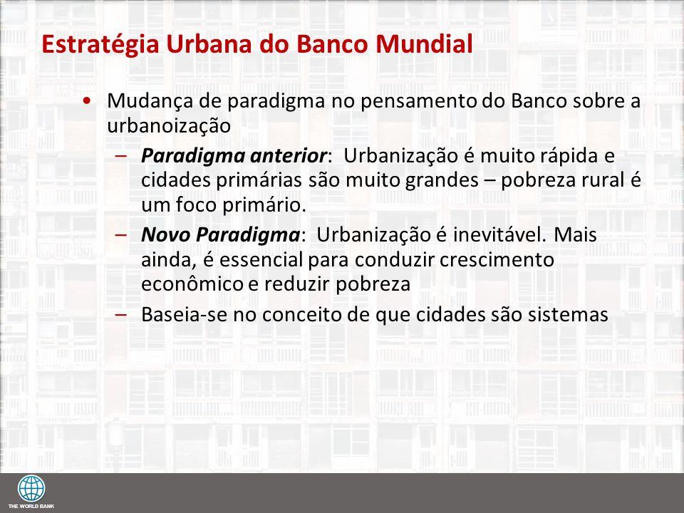 Estratégia Urbana do Banco Mundial