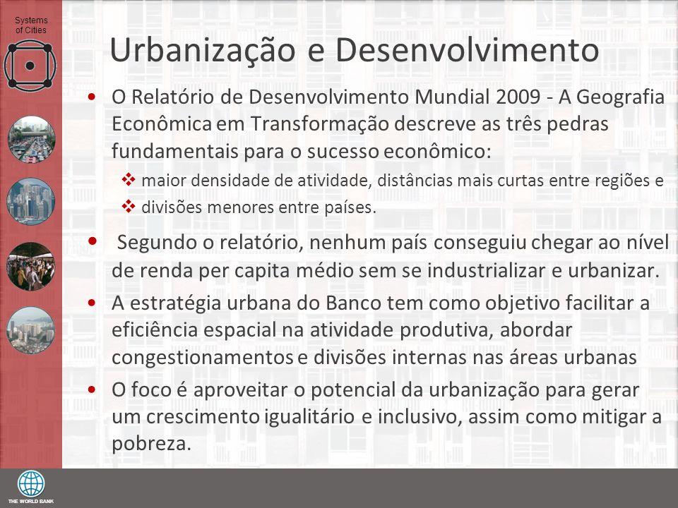 Urbanização e Desenvolvimento