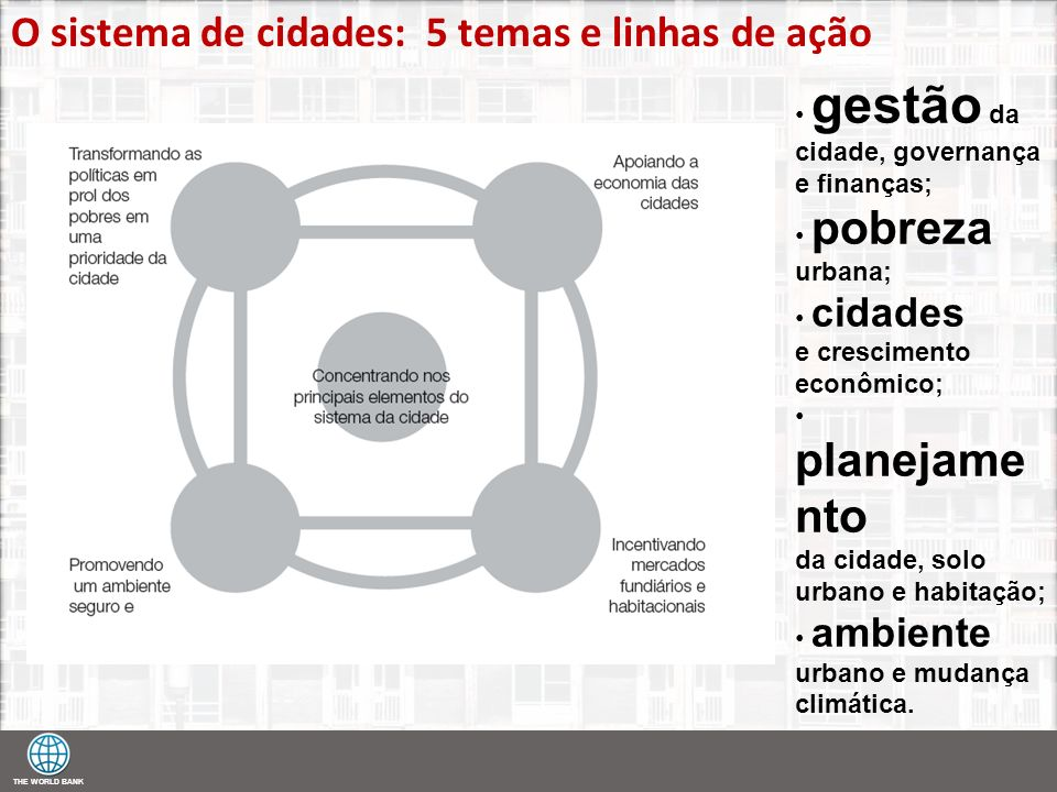 O sistema de cidades: 5 temas e linhas de ação